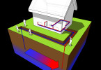 Geothermal Energy Home Heat