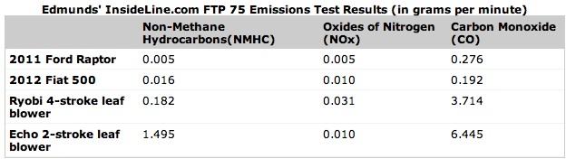 Exhaust comparison