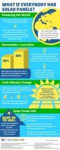 C-TEC Infographic_Final