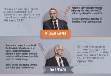 Climate Change Sceptics Scientist