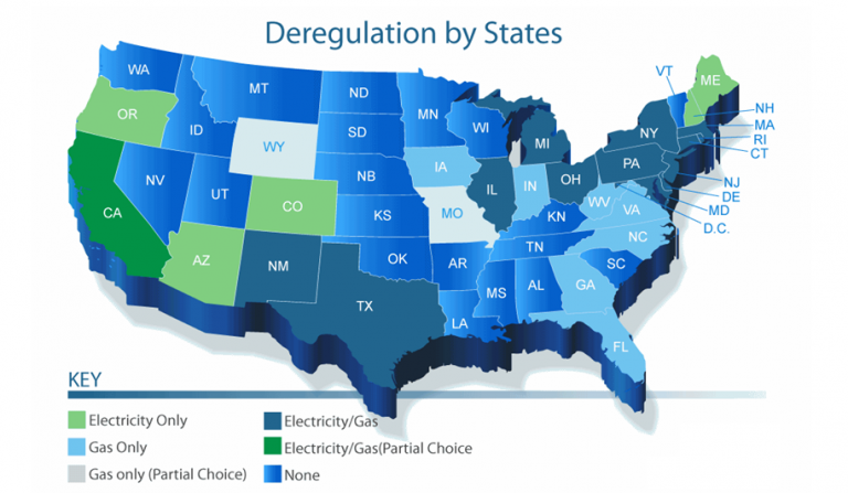 the features of electrical utility deregulation and its importance